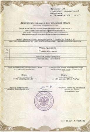 Приложение-к-свидетельству-о-государственной-аккредитации-2016-г1